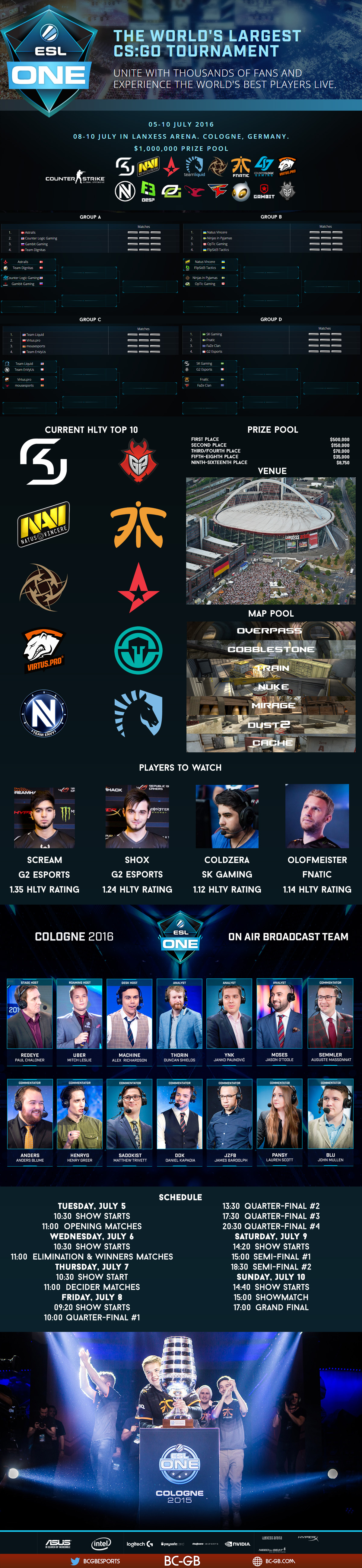 esl one cologne 2016 infographic