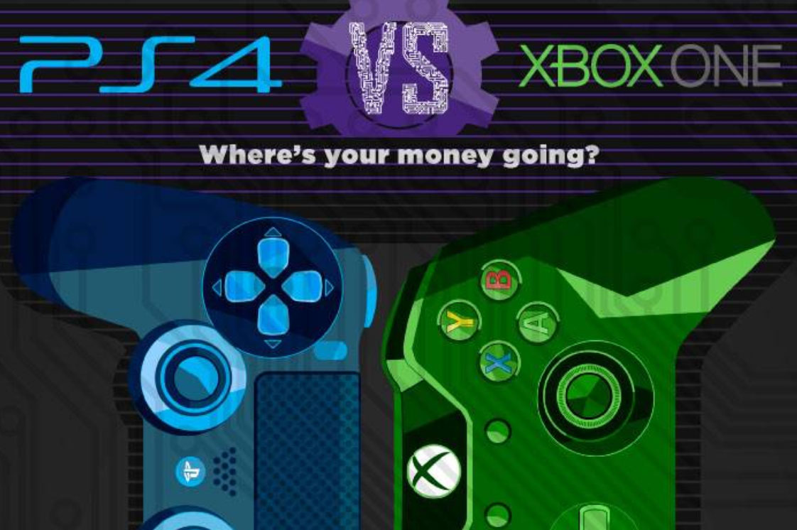 PS4 vs Xbox One – Where's your money going? [INFOGRAPHIC]