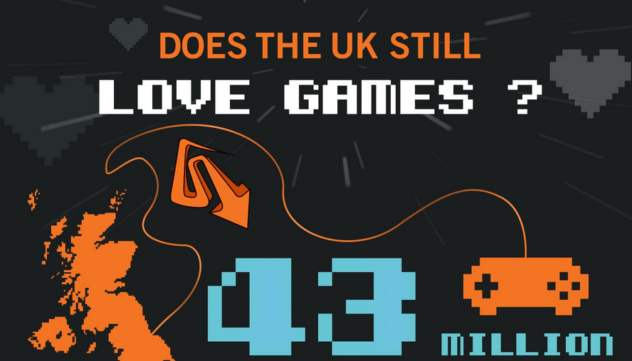 Does The UK Still Love Games? [INFOGRAPHIC]