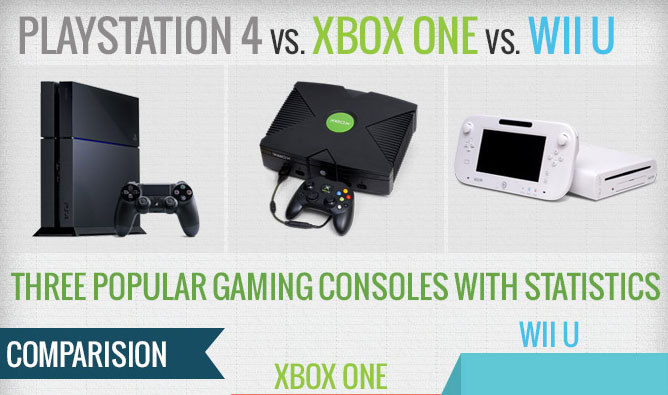An extensive comparison of the Xbox One, PS4 and Wii U [INFOGRAPHIC]