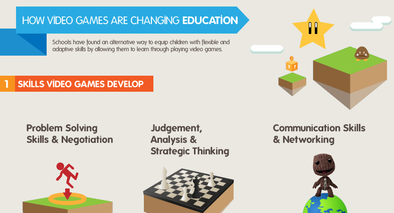 How Video Games are Changing Education [INFOGRAPHIC]