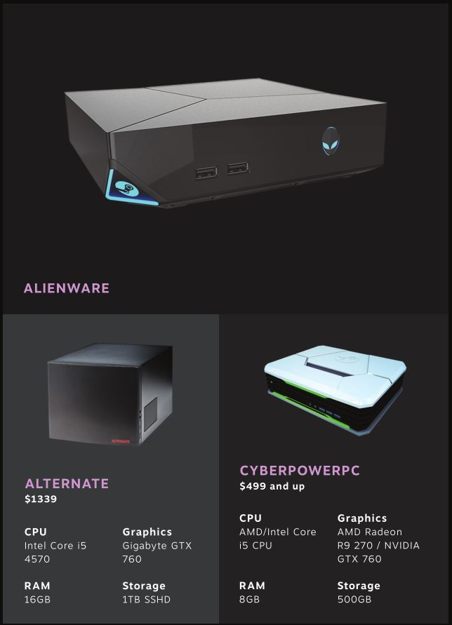 Steam boxes Alienware