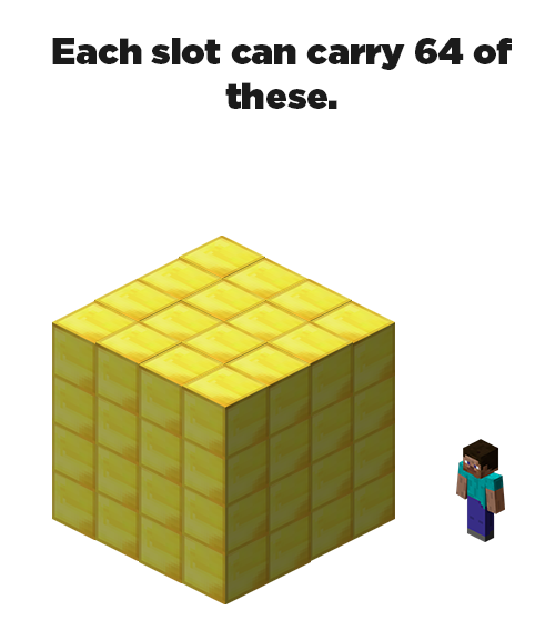 How strong is steve from minecraft (4)
