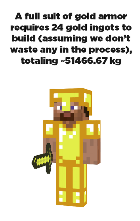 How strong is steve from minecraft (7)