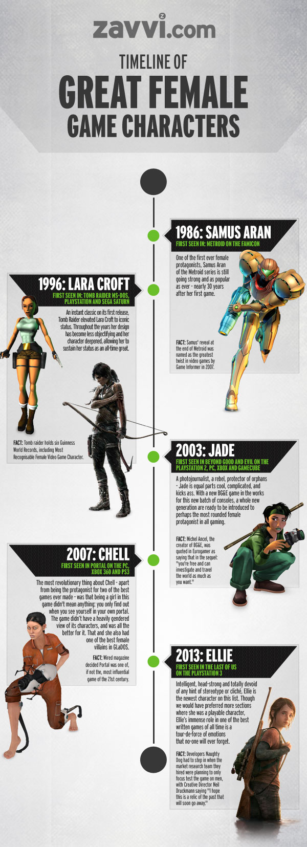 Great Female Game Characters