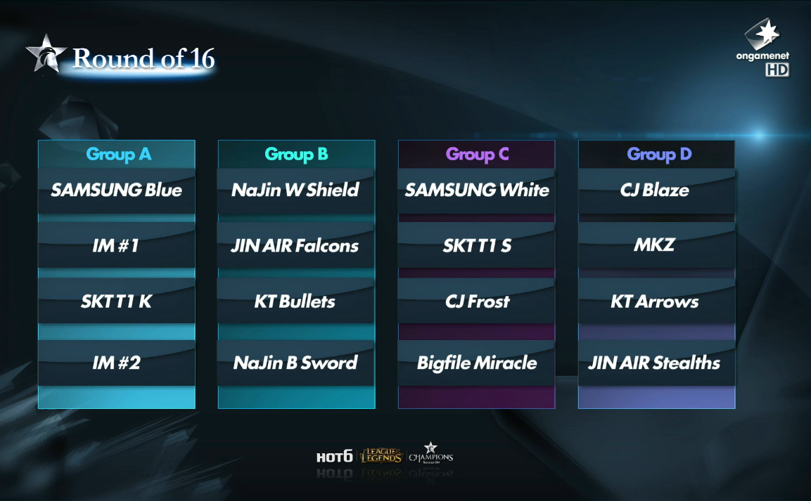 League of Legends OGN Summer 2014 Groups